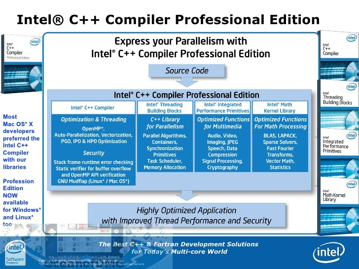 Intel C ++ Compiler Professional Edition for Mac Latest Version Download-OceanofDMG.com
