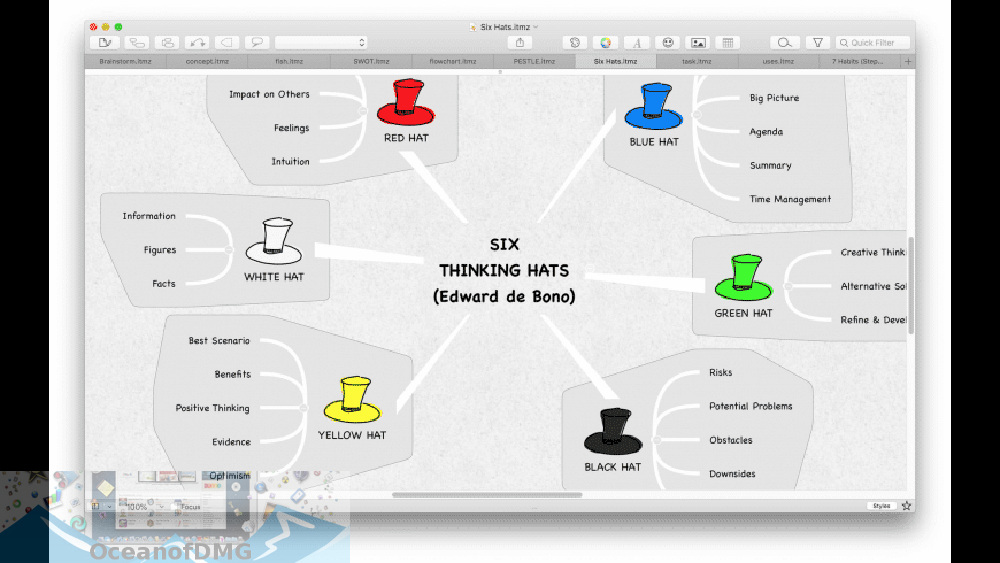 iThoughtsX 2020 for Mac Offline Installer Download-OceanofDMG.com